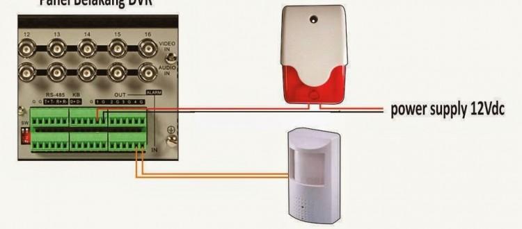 zona cctv - Perbedaan Rekaman Motion Detection dengan Sensor Detection