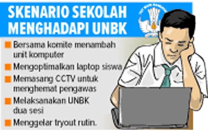 CCTV Cirebon PenambahPengawas UNBK Bisa Pakai CCTV