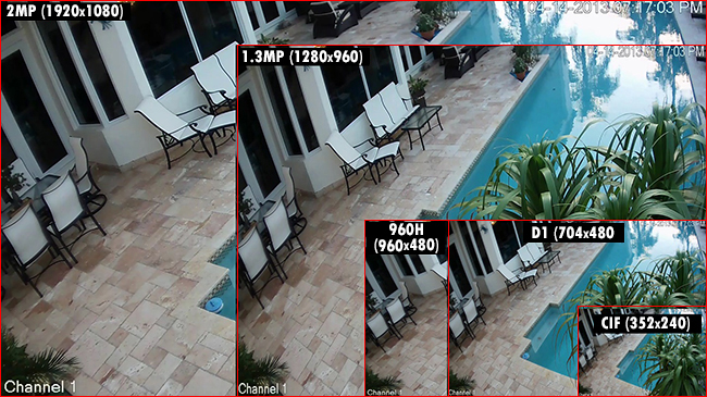CCTV Cirebon - Perbedaan CCTV Analog Standart dengan CCTV Analog AHD